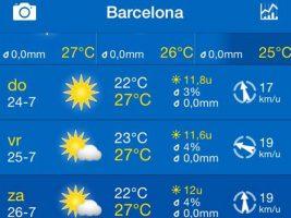 het weer in Barcelona